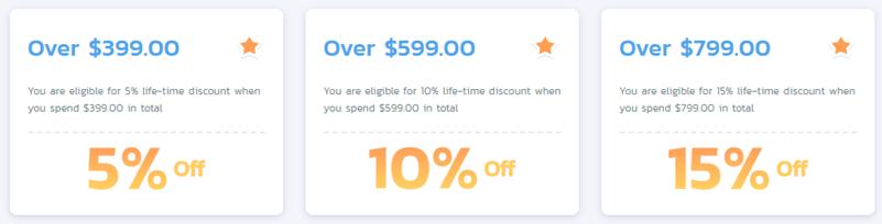Essay Thinker Discounts
