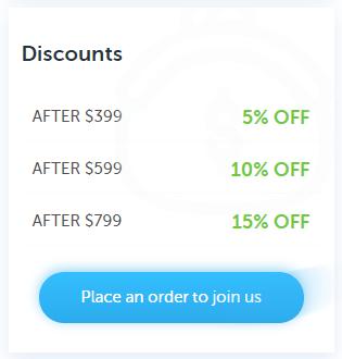 Powered Essays Discounts