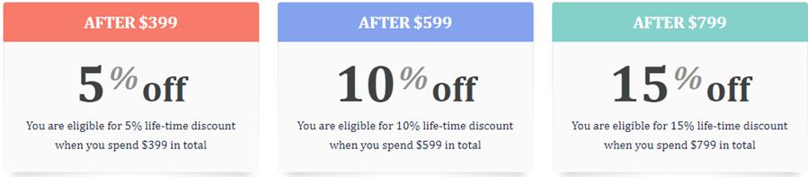 Smart Custom Writing Discounts