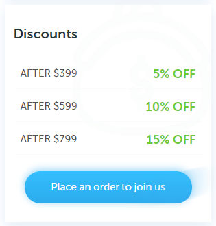 Powered Essays Discounts