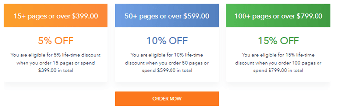 Trust My Paper Discounts